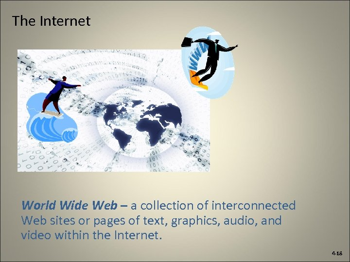 The Internet World Wide Web – a collection of interconnected Web sites or pages