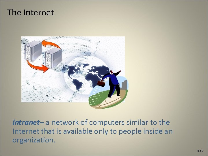 The Internet Intranet– a network of computers similar to the Internet that is available