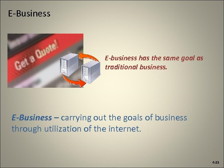 E-Business E-business has the same goal as traditional business. E-Business – carrying out the