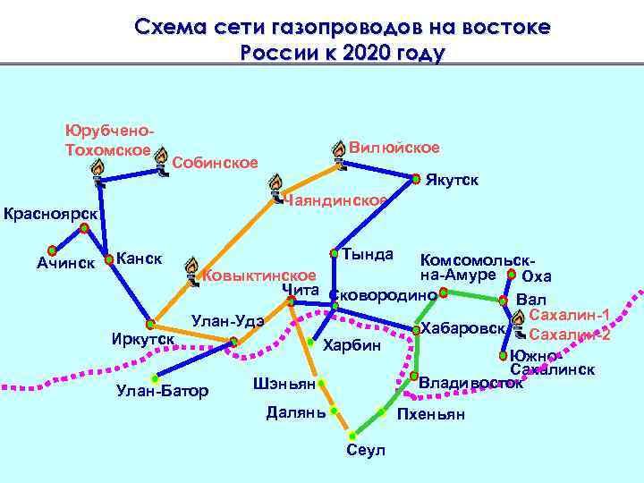 Схема сети газопроводов на востоке России к 2020 году Юрубчено. Тохомское Якутск Чаяндинское Красноярск