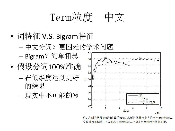 Term粒度—中文 • 词特征 V. S. Bigram特征 – 中文分词?更困难的学术问题 – Bigram?简单粗暴 • 假设分词100%准确 – 在低维度达到更好