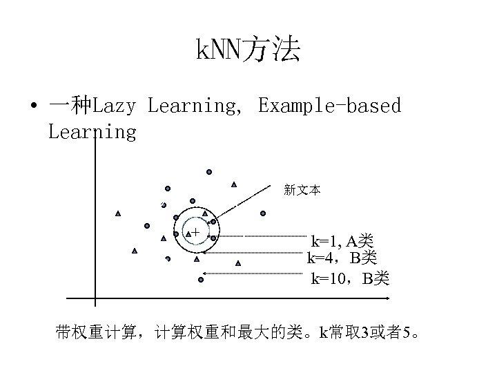 k. NN方法 • 一种Lazy Learning, Example-based Learning 新文本 k=1, A类 k=4,B类 k=10,B类 带权重计算,计算权重和最大的类。k常取 3或者5。