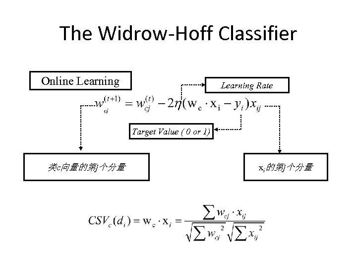 The Widrow-Hoff Classifier Online Learning Rate Target Value ( 0 or 1) 类c向量的第j个分量 xi的第j个分量