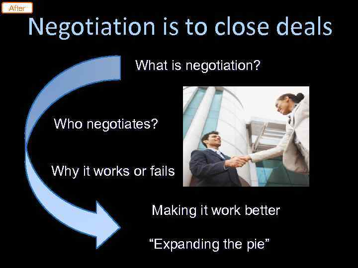 After Negotiation is to close deals What is negotiation? Who negotiates? Why it works