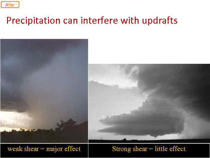 After Precipitation can interfere with updrafts weak shear = major effect Strong shear =