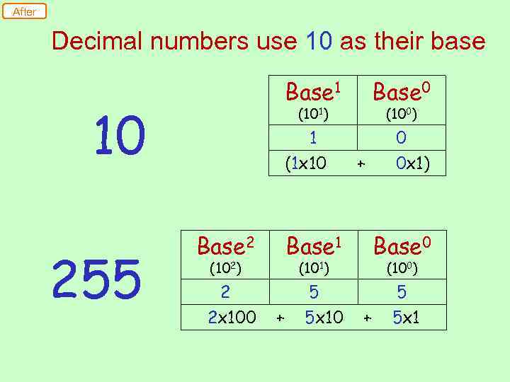 After Decimal numbers use 10 as their base Base 1 1 10 255 Base