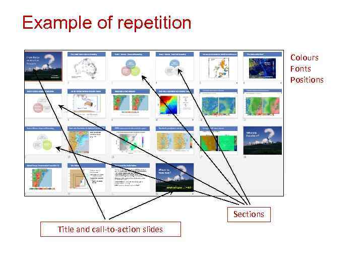 Example of repetition Colours Fonts Positions Sections Title and call-to-action slides