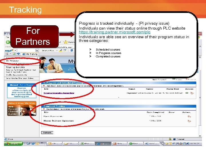 Tracking For Partners Progress is tracked individually - (PI privacy issue) Individuals can view