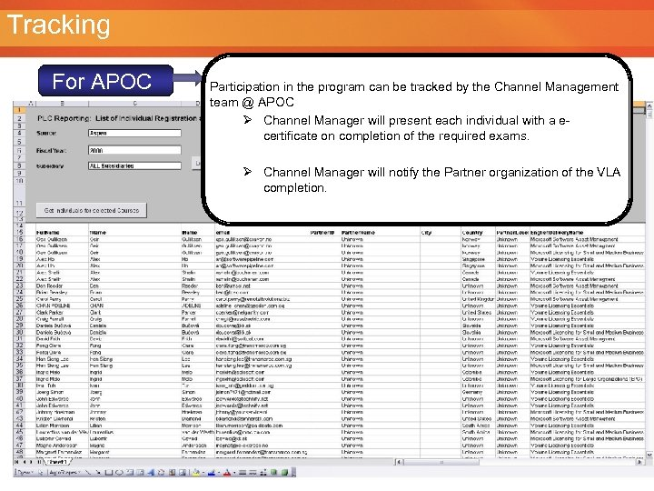 Tracking For APOC Participation in the program can be tracked by the Channel Management
