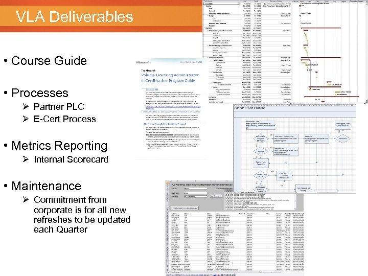 VLA Deliverables • Course Guide • Processes Ø Partner PLC Ø E-Cert Process •