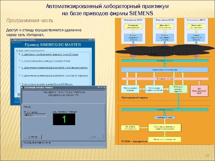 Автоматизированный лабораторный практикум на базе приводов фирмы SIEMENS Программная часть Доступ к стенду осуществляется