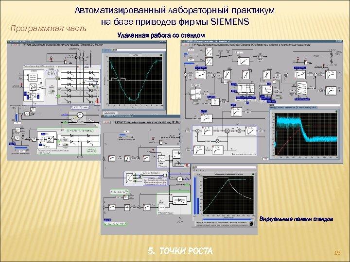 Автоматизированный лабораторный практикум на базе приводов фирмы SIEMENS Программная часть Удаленная работа со стендом