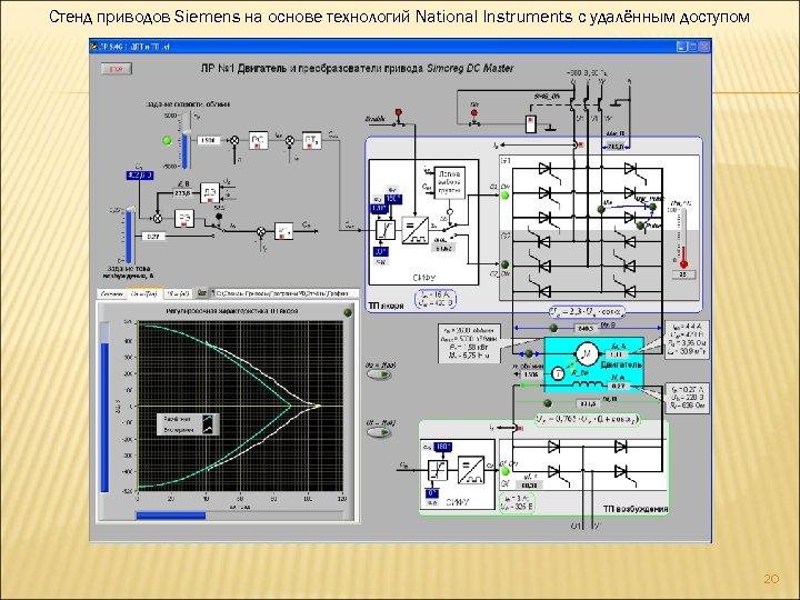 Стенд приводов Siemens на основе технологий National Instruments с удалённым доступом 20