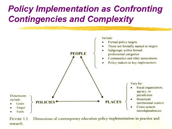 Policy Implementation as Confronting Contingencies and Complexity