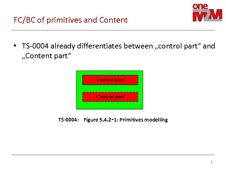 "FC/BC of primitives and Content • TS-0004 already differentiates between ""control part"" and ""Content"