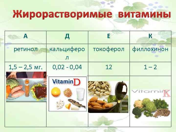 настолько жирорастворимые витамины картинка выполненная вентиляция ванной