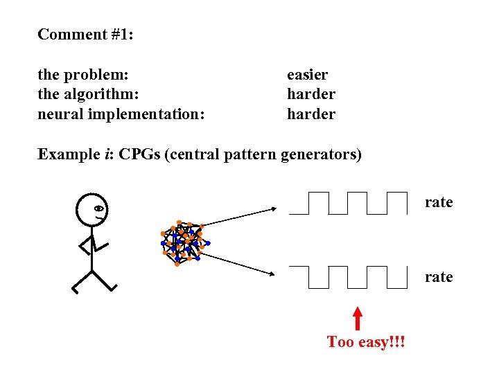 Comment #1: the problem: the algorithm: neural implementation: easier harder Example i: CPGs (central
