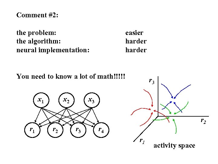 Comment #2: the problem: the algorithm: neural implementation: easier harder You need to know