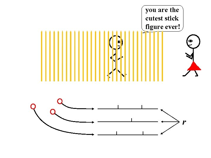 you are the cutest stick figure ever! r