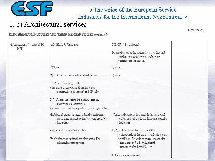 « The voice of the European Service Industries for the International Negotiations »