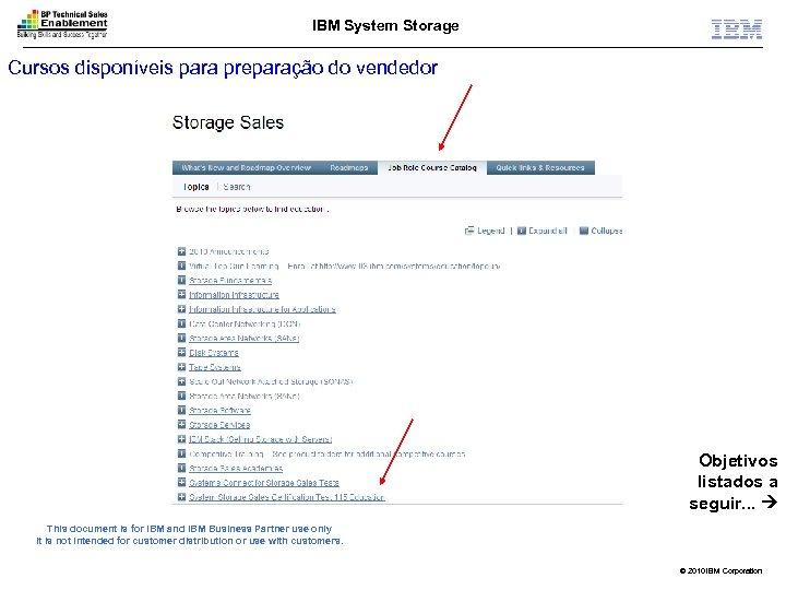 IBM System Storage Cursos disponíveis para preparação do vendedor Objetivos listados a seguir. .