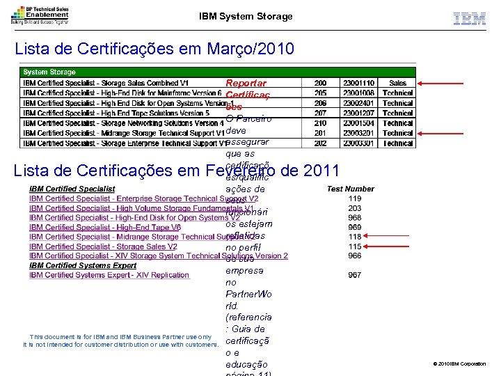 IBM System Storage Lista de Certificações em Março/2010 Reportar Certificaç ões O Parceiro deve