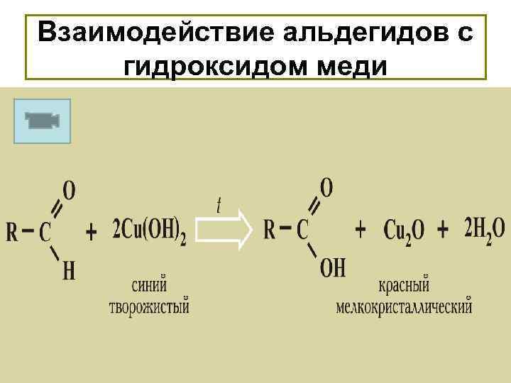 Взаимодействие альдегидов с гидроксидом меди