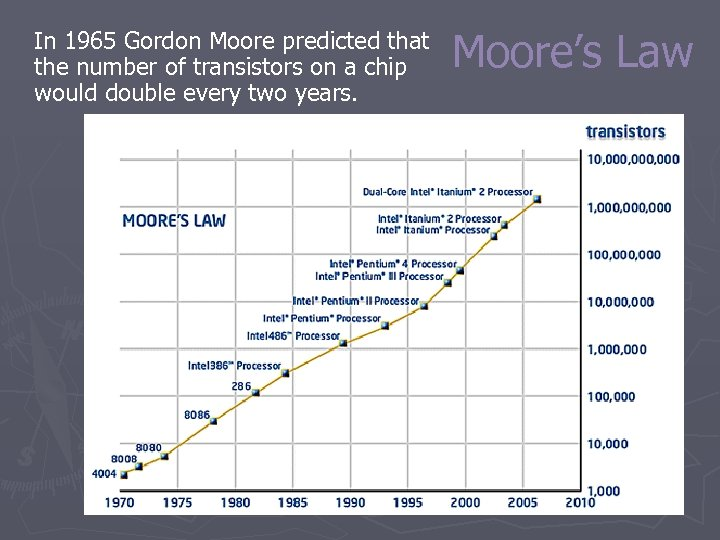 In 1965 Gordon Moore predicted that the number of transistors on a chip would