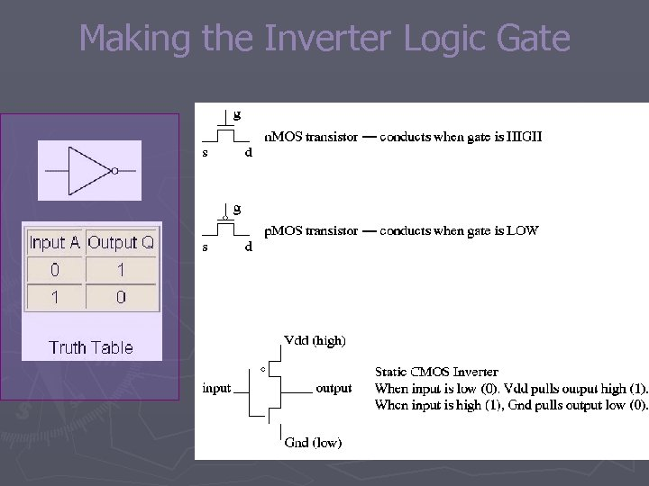 Making the Inverter Logic Gate