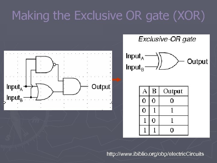 Making the Exclusive OR gate (XOR) http: //www. ibiblio. org/obp/electric. Circuits