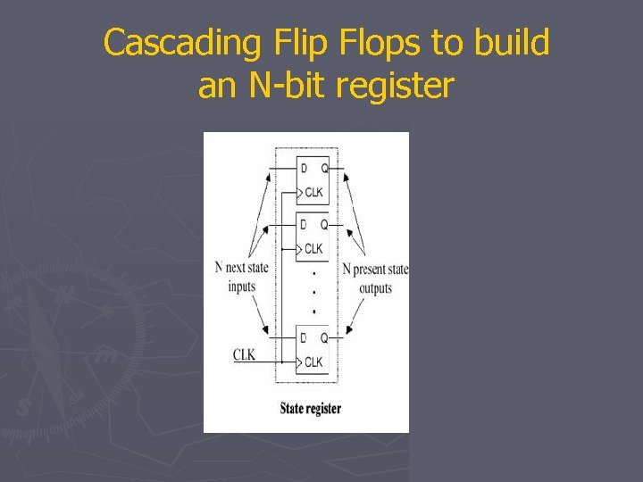 Cascading Flip Flops to build an N-bit register