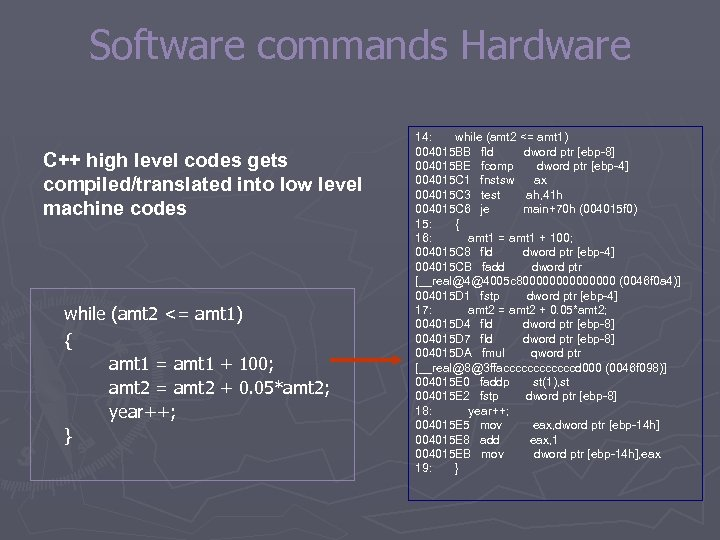 Software commands Hardware C++ high level codes gets compiled/translated into low level machine codes