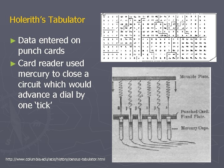 Holerith's Tabulator ► Data entered on punch cards ► Card reader used mercury to