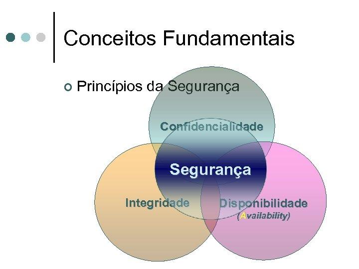 Conceitos Fundamentais ¢ Princípios da Segurança Confidencialidade Segurança Integridade Disponibilidade (Availability)