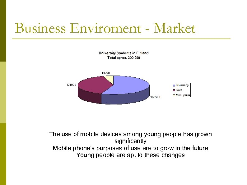 Business Enviroment - Market The use of mobile devices among young people has grown