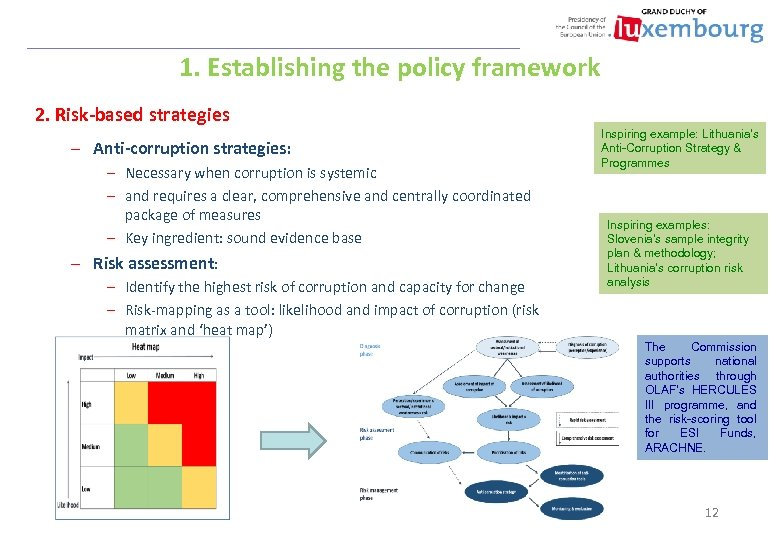 1. Establishing the policy framework 2. Risk-based strategies – Anti-corruption strategies: – Necessary when