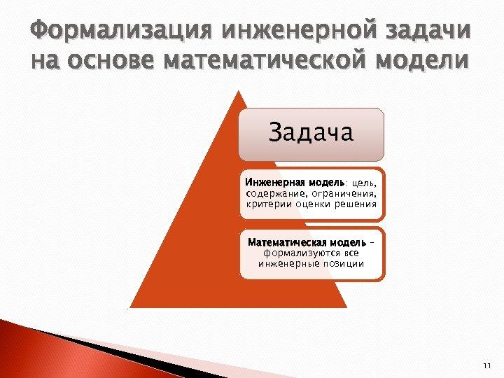Формализация инженерной задачи на основе математической модели Задача Инженерная модель: цель, содержание, ограничения, критерии