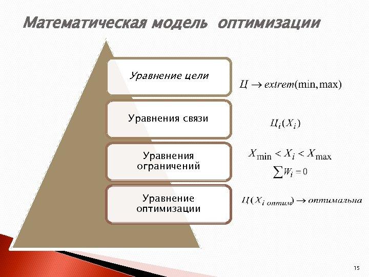 Математическая модель оптимизации Уравнение цели Уравнения связи Уравнения ограничений Уравнение оптимизации 15