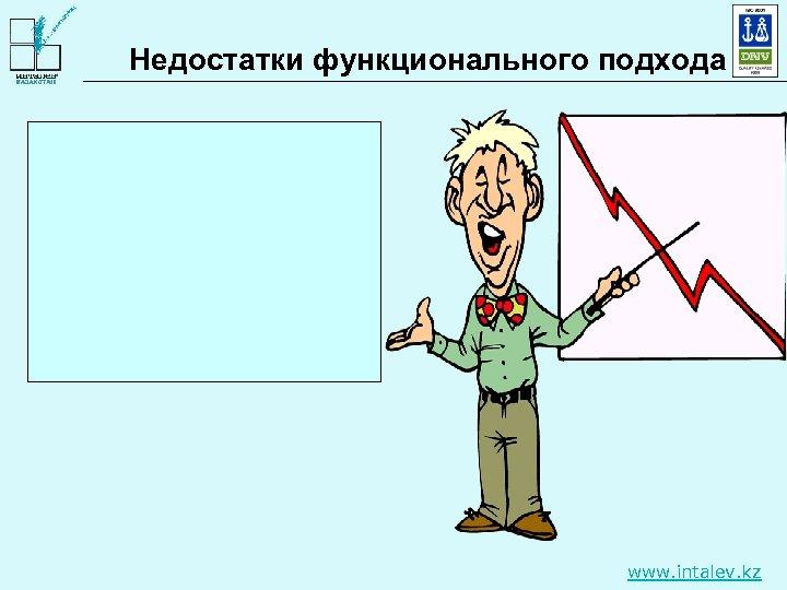 Недостатки функционального подхода www. intalev. kz