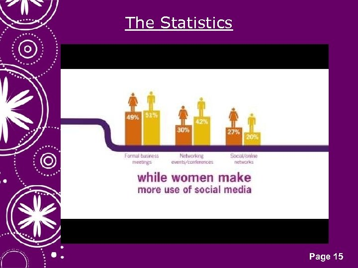 The Statistics Click here to download this powerpoint template : White Snowflakes over Purple