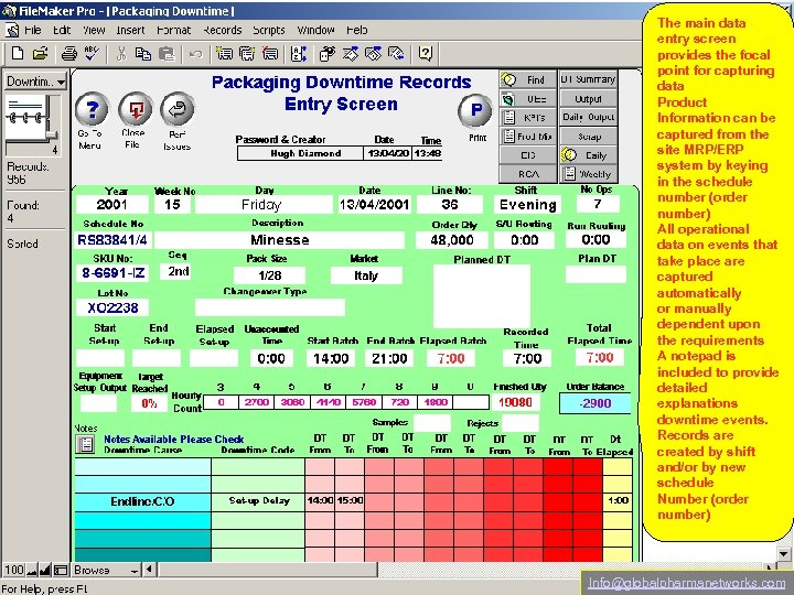 The main data entry screen provides the focal point for capturing data Product Information