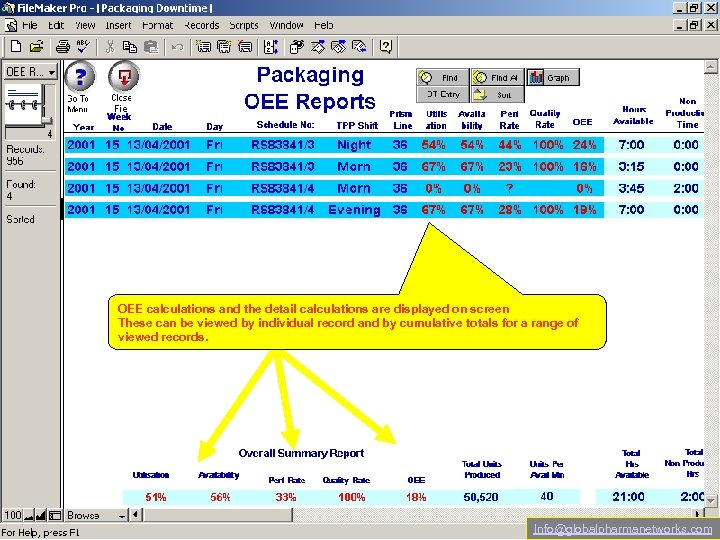 OEE calculations and the detail calculations are displayed on screen These can be viewed