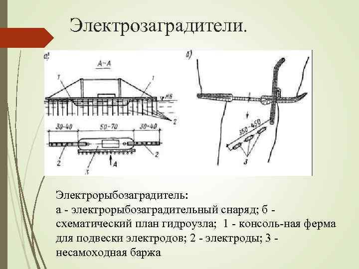 Электрозаградители. Электрорыбозаградитель: а электрорыбозаградительный снаряд; б схематический план гидроузла; 1 консоль ная ферма для