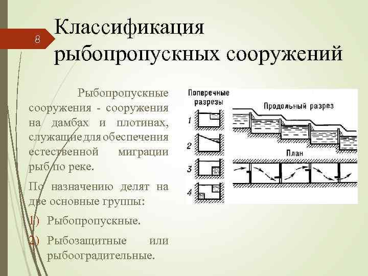 8 Классификация рыбопропускных сооружений Рыбопропускные сооружения на дамбах и плотинах, служащие для обеспечения естественной