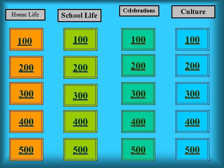 Celebrations Culture Home Life School Life 100 100 200 200 300 300 400 400