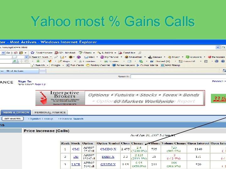 Yahoo most % Gains Calls 33 tim