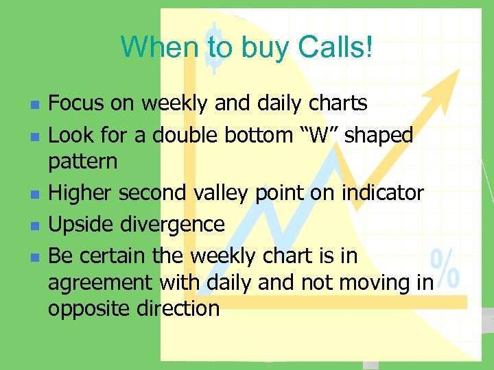 When to buy Calls! n n n Focus on weekly and daily charts Look