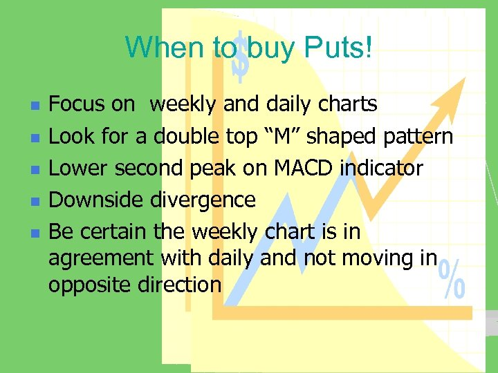 When to buy Puts! n n n Focus on weekly and daily charts Look