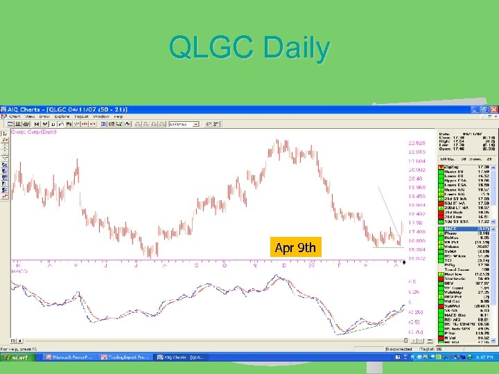 QLGC Daily Apr 9 th