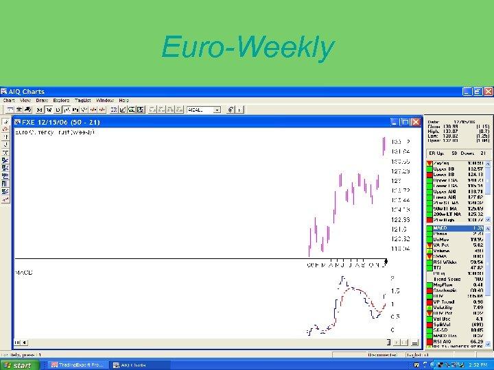 Euro-Weekly